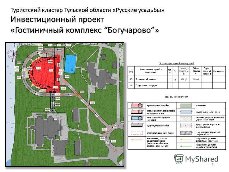 13 Туристский кластер Тульской области «Русские усадьбы» Инвестиционный проект «Гостиничный комплекс Богучарово»