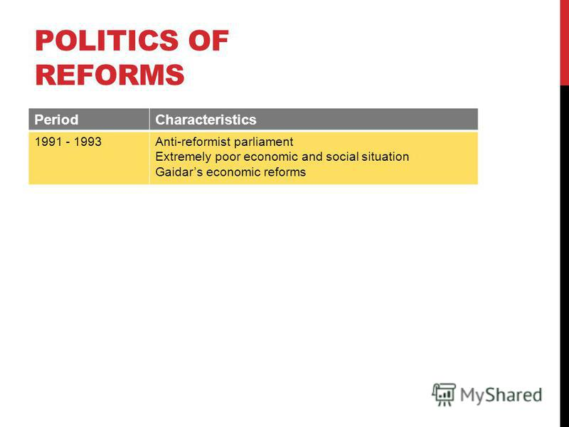 POLITICS OF REFORMS PeriodCharacteristics 1991 - 1993Anti-reformist parliament Extremely poor economic and social situation Gaidars economic reforms