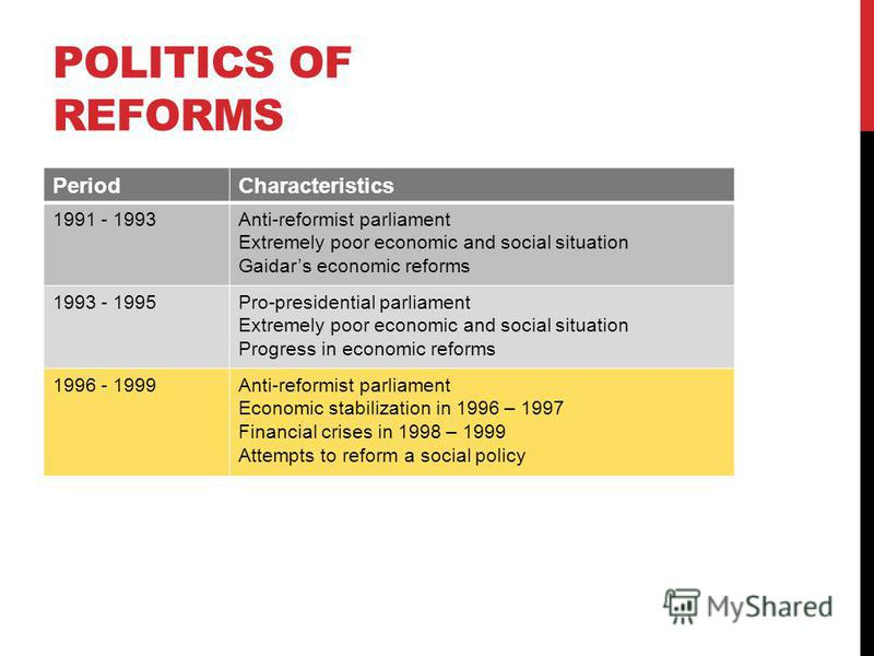 POLITICS OF REFORMS PeriodCharacteristics 1991 - 1993Anti-reformist parliament Extremely poor economic and social situation Gaidars economic reforms 1993 - 1995Pro-presidential parliament Extremely poor economic and social situation Progress in econo