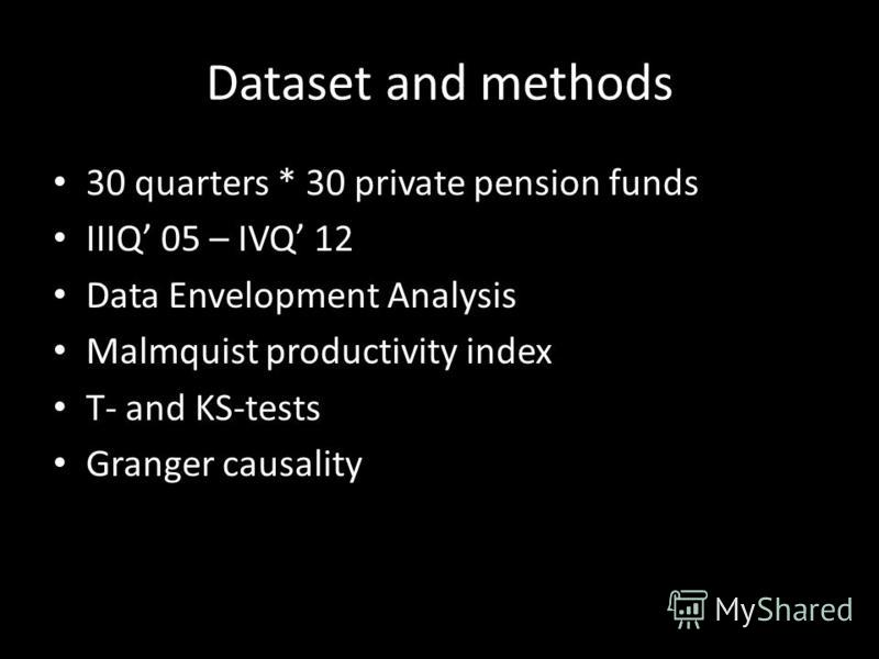 Dataset and methods 30 quarters * 30 private pension funds IIIQ 05 – IVQ 12 Data Envelopment Analysis Malmquist productivity index T- and KS-tests Granger causality