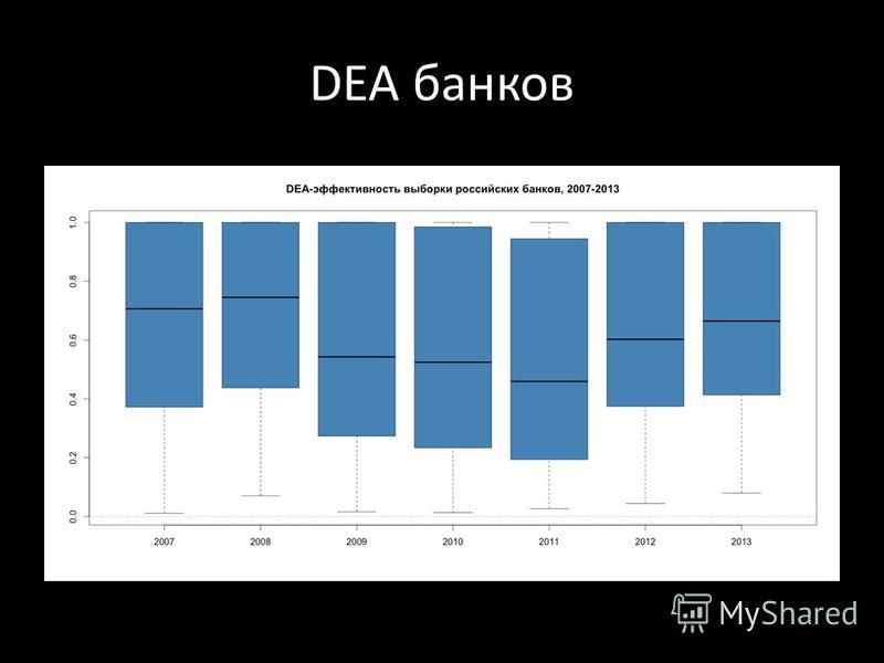 DEA банков