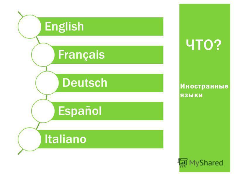English Français Deutsch Español Italiano Иностранные языки ЧТО?