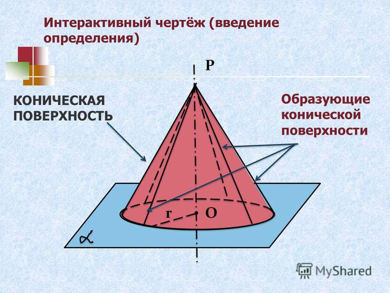 Р Оr КОНИЧЕСКАЯ ПОВЕРХНОСТЬ Образующие конической поверхности