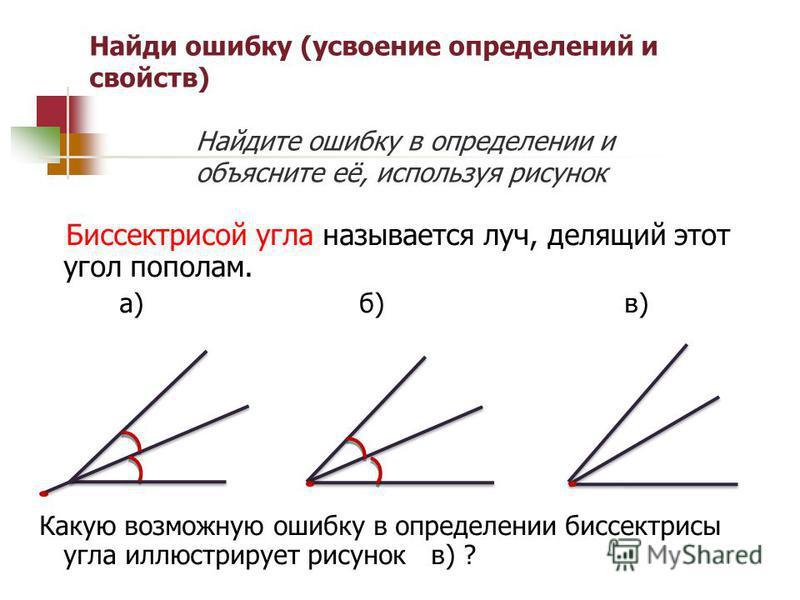 Найди ошибку (усвоение определений и свойств) Биссектрисой угла называется луч, делящий этот угол пополам. а)б) в) Какую возможную ошибку в определении биссектрисы угла иллюстрирует рисунок в) ? Найдите ошибку в определении и объясните её, используя
