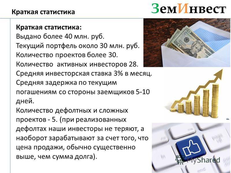 Краткая статистика Краткая статистика: Выдано более 40 млн. руб. Текущий портфель около 30 млн. руб. Количество проектов более 30. Количество активных инвесторов 28. Средняя инвесторская ставка 3% в месяц. Средняя задержка по текущим погашениям со ст