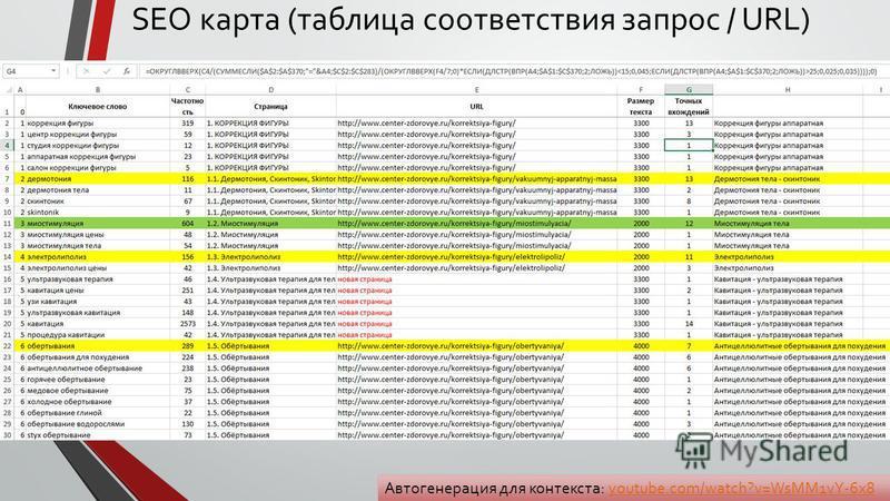 SEO карта (таблица соответствия запрос / URL) Автогенерация для контекста: youtube.com/watch?v=WsMM1vY-6x8youtube.com/watch?v=WsMM1vY-6x8