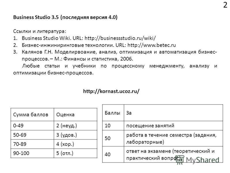 Business Studio 3.5 (последняя версия 4.0) Ссылки и литература: 1. Business Studio Wiki. URL: http://businessstudio.ru/wiki/ 2.Бизнес-инжиниринговые технологии. URL: http://www.betec.ru 3. Калянов Г.Н. Моделирвоание, анализ, оптимизация и автоматизац