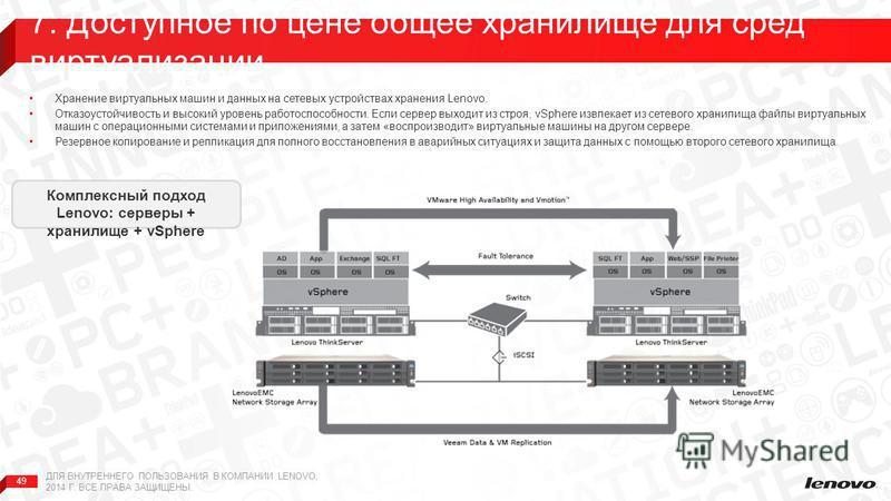 49 Хранение виртуальных машин и данных на сетевых устройствах хранения Lenovo. Отказоустойчивость и высокий уровень работоспособности. Если сервер выходит из строя, vSphere извлекает из сетевого хранилища файлы виртуальных машин с операционными систе