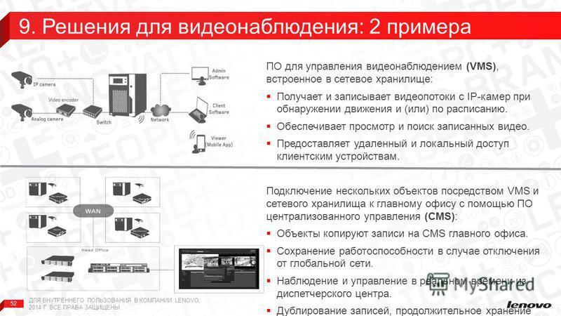 52 ПО для управления видеонаблюдением (VMS), встроенное в сетевое хранилище: Получает и записывает видеопотоки с IP-камер при обнаружении движения и (или) по расписанию. Обеспечивает просмотр и поиск записанных видео. Предоставляет удаленный и локаль