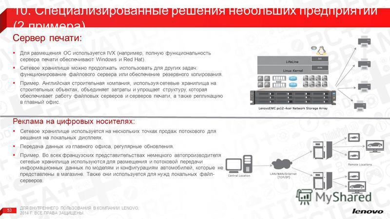 53 Для размещения ОС используется IVX (например, полную функциональность сервера печати обеспечивают Windows и Red Hat). Сетевое хранилище можно продолжать использовать для других задач: функционирование файлового сервера или обеспечение резервного к
