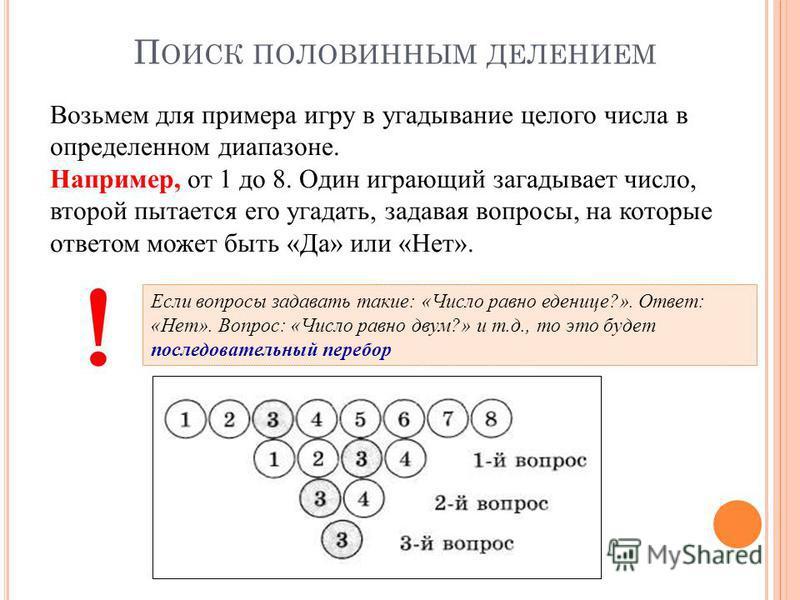 П ОИСК ПОЛОВИННЫМ ДЕЛЕНИЕМ Возьмем для примера игру в угадывание целого числа в определенном диапазоне. Например, от 1 до 8. Один играющий загадывает число, второй пытается его угадать, задавая вопросы, на которые ответом может быть «Да» или «Нет». Е
