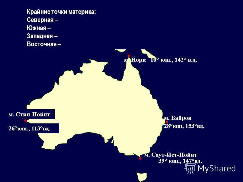 м. Йорк м. Байрон м. Саут-Ист-Пойнт м. Стип-Пойнт 10° юж., 142° в.д. 39° юж., 147°вд. 26°юж., 113°вд. 28°юж, 153°вд. Крайние точки материка: Северная – Южная – Западная – Восточная –