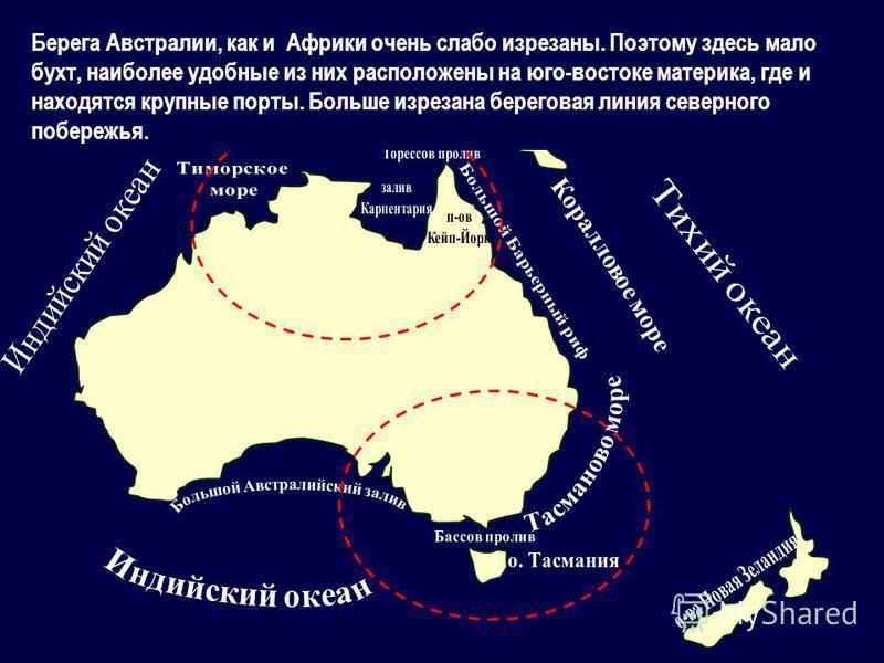 Берега Австралии, как и Африки очень слабо изрезаны. Поэтому здесь мало бухт, наиболее удобные из них расположены на юго-востоке материка, где и находятся крупные порты. Больше изрезана береговая линия северного побережья.
