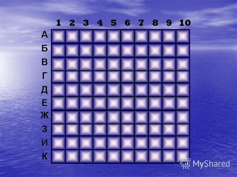 Правила игры Цель игры – «потопить» все корабли, находящиеся на игровом поле. Игровое поле представляет собой квадрат, состоящий из 10 строк и 10 столбцов. Строки обозначены буквами русского алфавита от А до К, а столбцы – арабскими цифрами от 1 до 1