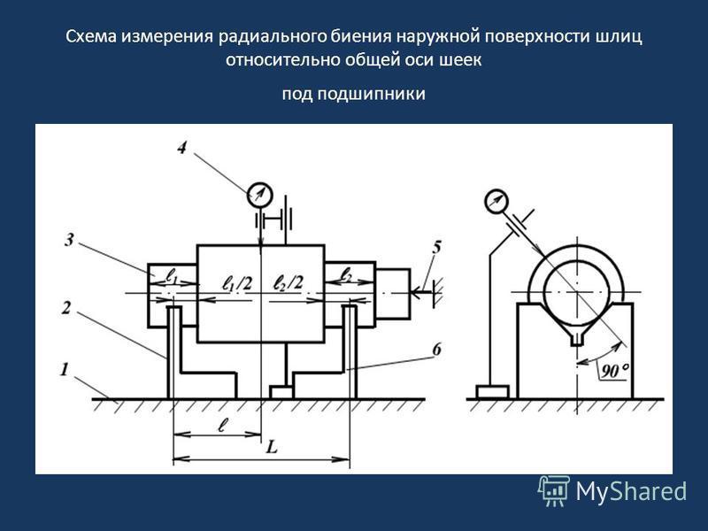 Схема измерения радиального биения наружной поверхности шлиц относительно общей оси шеек под подшипники