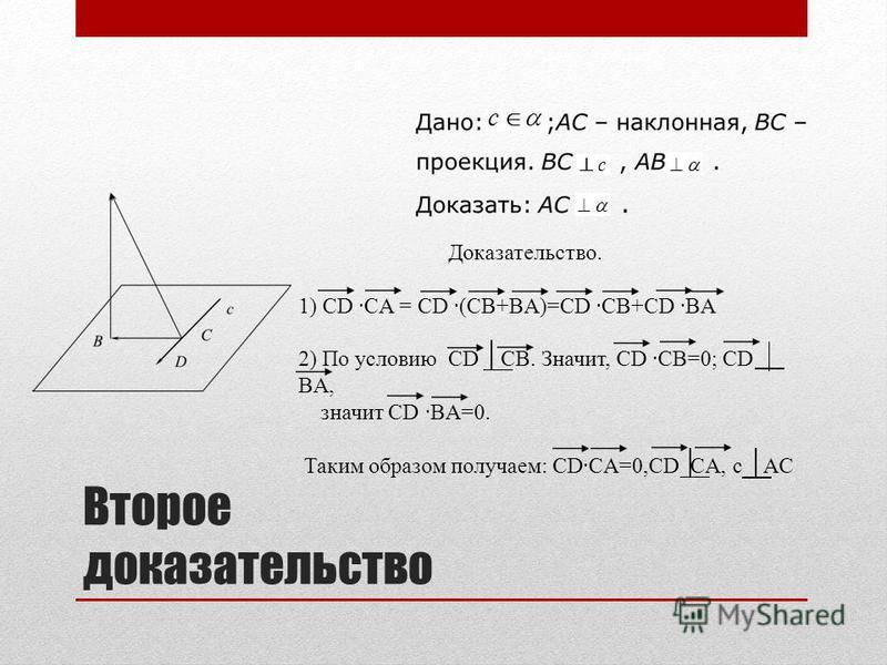 Второе доказательство Доказательство. 1) СD ·CA = CD ·(CB+BA)=CD ·CB+CD ·BA 2) По условию CD CB. Значит, CD ·CB=0; CD BA, значит СD ·BA=0. Таким образом получаем: CD·CA=0,CD CA, c AC