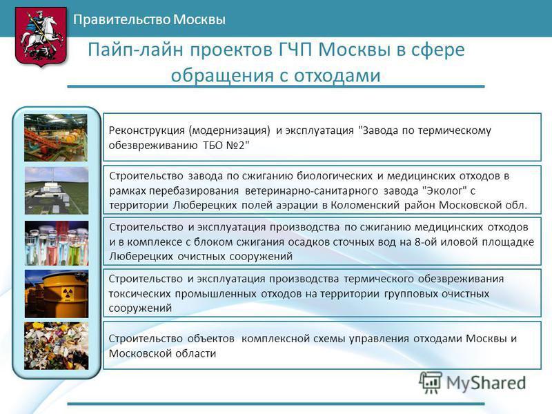 Правительство Москвы Пайп-лайн проектов ГЧП Москвы в сфере обращения с отходами Реконструкция (модернизация) и эксплуатация