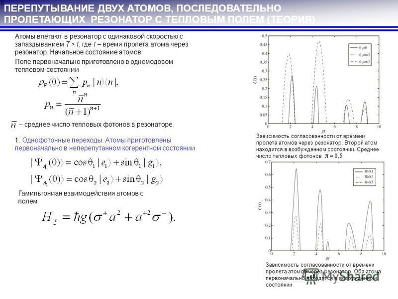 ПЕРЕПУТЫВАНИЕ ДВУХ АТОМОВ, ПОСЛЕДОВАТЕЛЬНО ПРОЛЕТАЮЩИХ РЕЗОНАТОР С ТЕПЛОВЫМ ПОЛЕМ (ТЕОРИЯ) Атомы влетают в резонатор c одинаковой скоростью с запаздыванием T > t, где t – время пролета атома через резонатор. Начальное состояние атомов Поле первоначал