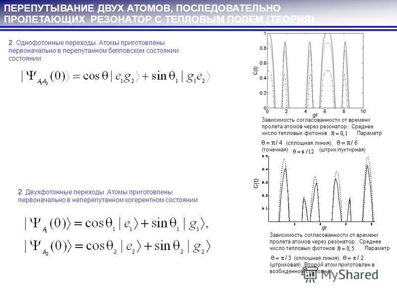 ПЕРЕПУТЫВАНИЕ ДВУХ АТОМОВ, ПОСЛЕДОВАТЕЛЬНО ПРОЛЕТАЮЩИХ РЕЗОНАТОР С ТЕПЛОВЫМ ПОЛЕМ (ТЕОРИЯ) 2. Однофотонные переходы. Атомы приготовлены первоначально в перепутанном белловском состоянии состоянии Зависимость согласованности от времени пролета атомов