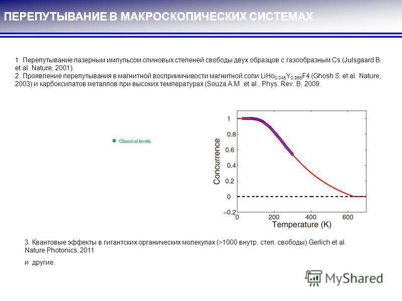 1. Перепутывание лазерным импульсом спиновых степеней свободы двух образцов с газообразным Сs (Julsgaard B. et al. Nature, 2001). 2. Проявление перепутывания в магнитной восприимчивости магнитной соли LiHo 0.045 Y 0.955 F4 (Ghosh S. et al. Nature, 20
