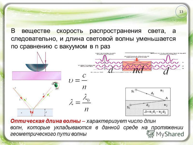 13 В веществе скорость распространения света, а следовательно, и длина световой волны уменьшается по сравнению с вакуумом в n раз Оптическая длина волны – характеризует число длин волн, которые укладываются в данной среде на протяжении геометрическог