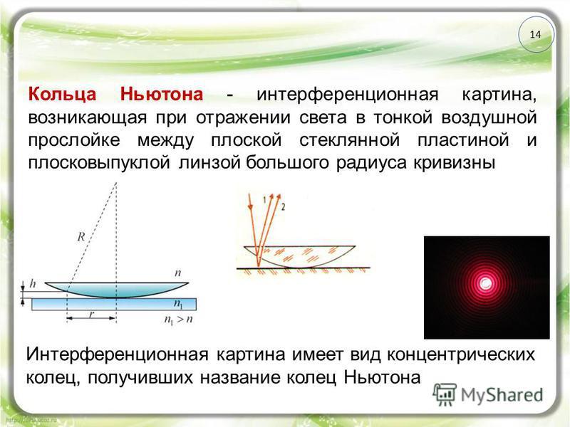14 Кольца Ньютона - интерференционная картина, возникающая при отражении света в тонкой воздушной прослойке между плоской стеклянной пластиной и плосковыпуклой линзой большого радиуса кривизны Интерференционная картина имеет вид концентрических колец