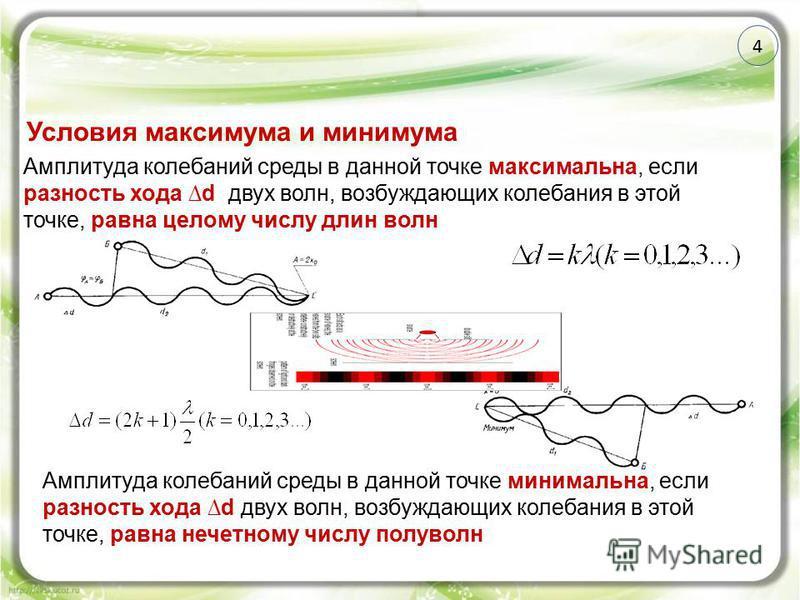 4 Амплитуда колебаний среды в данной точке максимальна, если разность хода d двух волн, возбуждающих колебания в этой точке, равна целому числу длин волн Амплитуда колебаний среды в данной точке минимальна, если разность хода d двух волн, возбуждающи