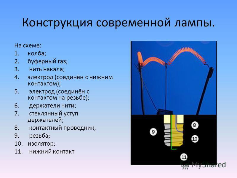 Конструкция современной лампы. На схеме: 1.колба; 2. буферный газ; 3. нить накала; 4. электрод (соединён с нижним контактом); 5. электрод (соединён с контактом на резьбе); 6. держатели нити; 7. стеклянный уступ держателей; 8. контактный проводник, 9.