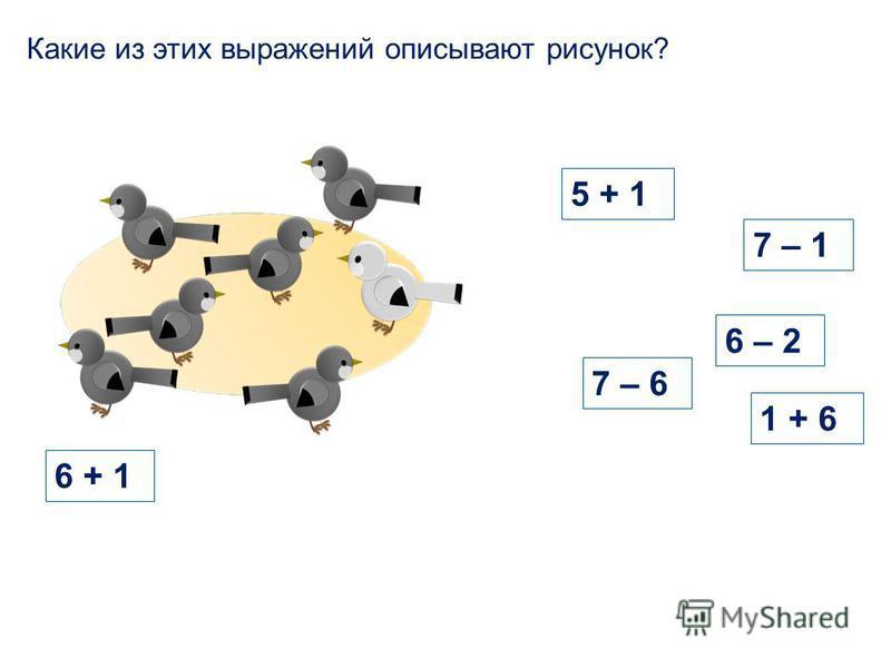 5 + 1 1 + 6 7 – 1 6 – 2 Какие из этих выражений описывают рисунок? 7 – 6 6 + 16 + 1