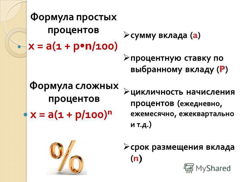 Формула простых процентов x = a(1 + рn/100) Формула сложных процентов x = a(1 + p/100) n сумму вклада (a) процентную ставку по выбранному вкладу (P) цикличность начисления процентов ( ежедневно, ежемесячно, ежеквартально и т. д. ) срок размещения вкл