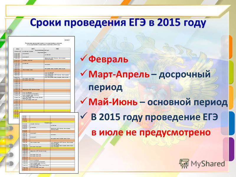 Сроки проведения ЕГЭ в 2015 году Февраль Март-Апрель – досрочный период Май-Июнь – основной период В 2015 году проведение ЕГЭ в июле не предусмотрено
