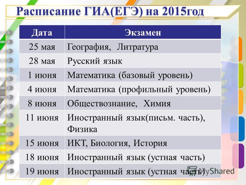 Расписание ГИА(ЕГЭ) на 2015 год Дата Экзамен 25 мая География, Литратура 28 мая Русский язык 1 июня Математика (базовый уровень) 4 июня Математика (профильный уровень) 8 июня Обществознание, Химия 11 июня Иностранный язык(письм. часть), Физика 15 июн