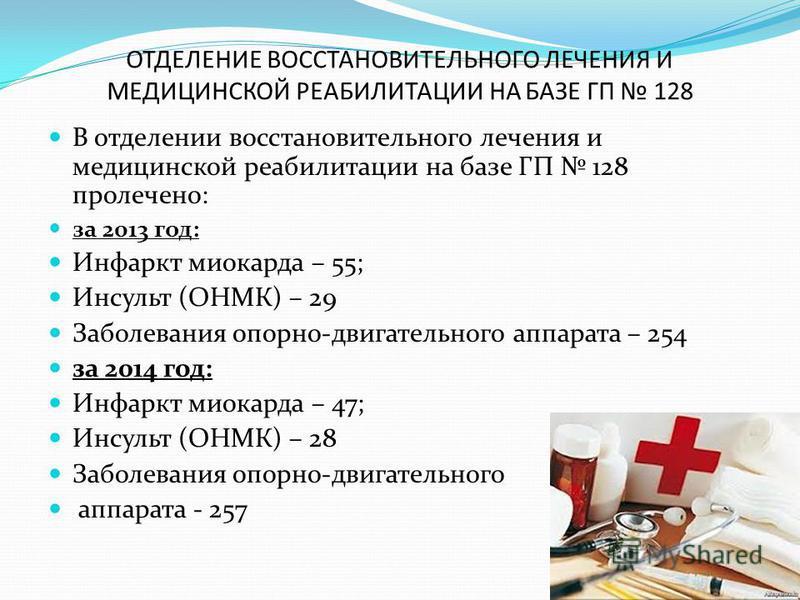 ОТДЕЛЕНИЕ ВОССТАНОВИТЕЛЬНОГО ЛЕЧЕНИЯ И МЕДИЦИНСКОЙ РЕАБИЛИТАЦИИ НА БАЗЕ ГП 128 В отделении восстановительного лечения и медицинской реабилитации на базе ГП 128 пролечено: за 2013 год: Инфаркт миокарда – 55; Инсульт (ОНМК) – 29 Заболевания опорно-двиг