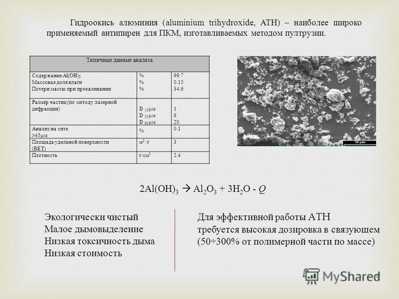 Гидроокись алюминия (aluminium trihydroxide, ATH) – наиболее широко применяемый антипирен для ПКМ, изготавливаемых методом пултрузии. 4 Типичные данные анализа Содержание Al(OH) 3 Массовая доля влаги Потери массы при прокаливании %%% 99.7 0.15 34.6 Р