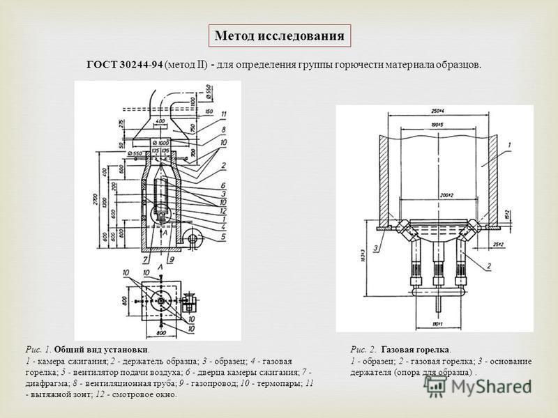 7 Метод исследования ГОСТ 30244-94 ( метод II) - для определения группы горючести материала образцов. Рис. 2. Газовая горелка. 1 - образец ; 2 - газовая горелка ; 3 - основание держателя ( опора для образца ). Рис. 1. Общий вид установки. 1 - камера