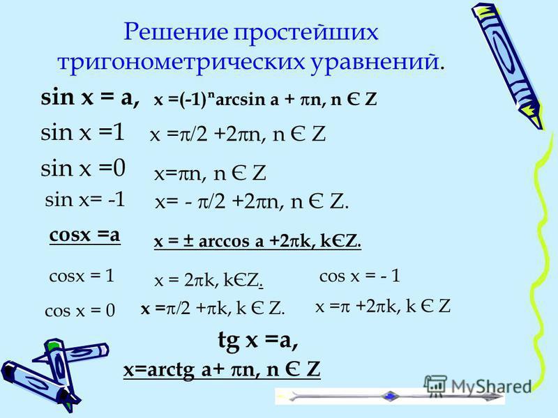 Решение простейших тригонометрических уравнений. sin x = a, sin x =1 sin x =0 x =(-1)arcsin a + n, n Є Z x = 2 +2 n, n Є Z x= n, n Є Z sin x= -1 x= - 2 +2 n, n Є Z. cosx =a x = ± arccos a +2 k, kЄZ. cosx = 1 x = 2 k, kЄZ. cos x = 0 x = 2 + k, k Є Z.