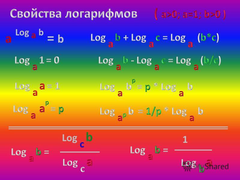 a Log a b = b Log с b 1
