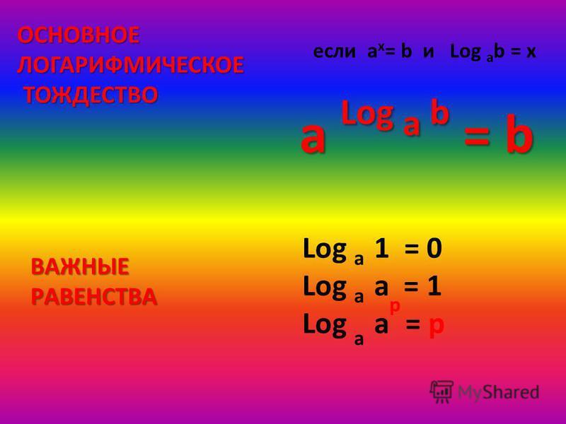 ОСНОВНОЕ ЛОГАРИФМИЧЕСКОЕ ТОЖДЕСТВО ОСНОВНОЕ ЛОГАРИФМИЧЕСКОЕ ТОЖДЕСТВО если a x = b и Log a b = x a Log a b = b Log a 1 = 0 Log a a = 1 Log a a p = p ВАЖНЫЕ РАВЕНСТВА ВАЖНЫЕ РАВЕНСТВА