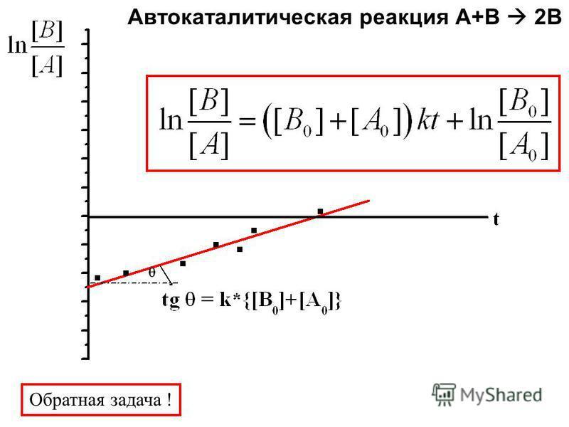 Автокаталитическая реакция А+В 2B Обратная задача !