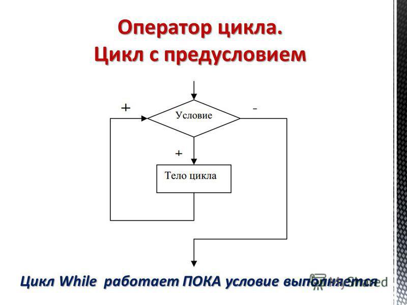 Оператор цикла. Цикл с предусловием Цикл While работает ПОКА условие выполняется