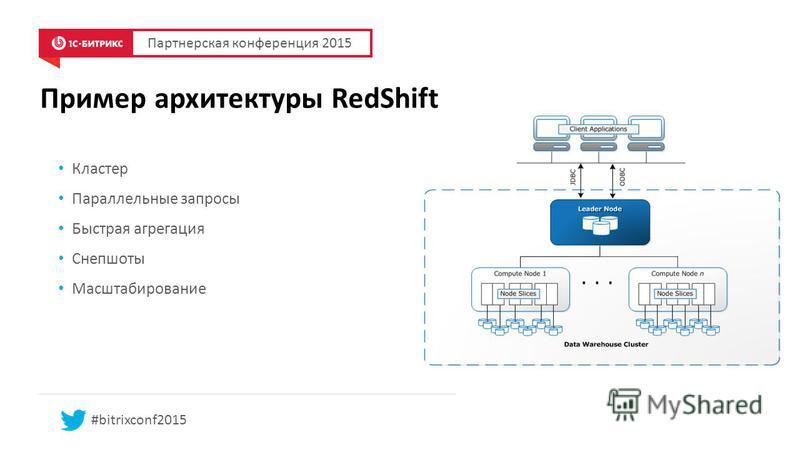 Пример архитектуры RedShift Партнерская конференция 2015 #bitrixconf2015 Кластер Параллельные запросы Быстрая агрегация Снепшоты Масштабирование