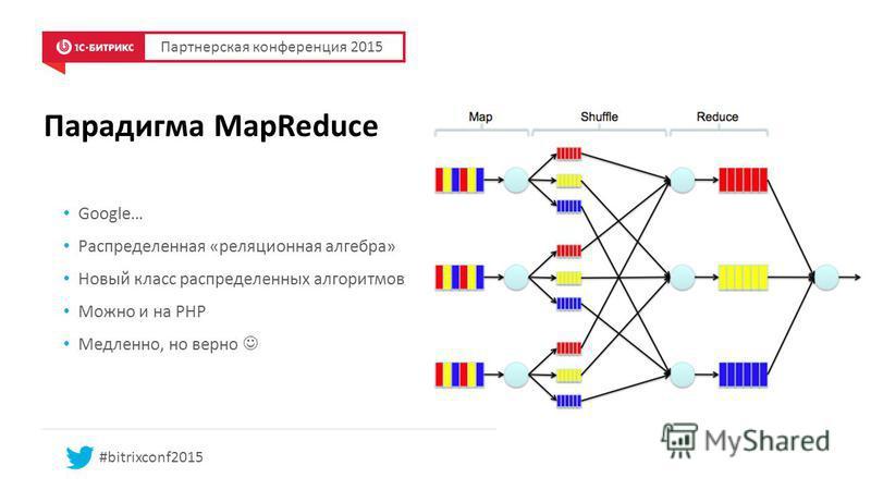 Парадигма MapReduce Google… Распределенная «реляционная алгебра» Новый класс распределенных алгоритмов Можно и на PHP Медленно, но верно Партнерская конференция 2015 #bitrixconf2015