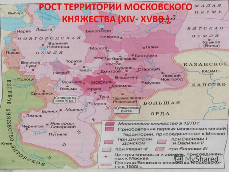 РОСТ ТЕРРИТОРИИ МОСКОВСКОГО КНЯЖЕСТВА (XIV- XVВВ.)