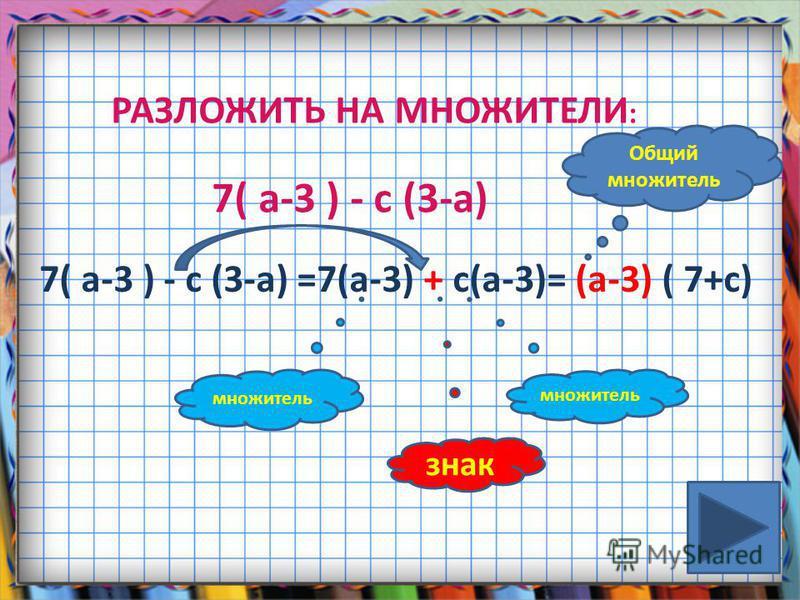 РАЗЛОЖИТЬ НА МНОЖИТЕЛИ : 7( а-3 ) - с (3-а) 7( а-3 ) - с (3-а) =7(а-3) + с(а-3)= (а-3) ( 7+с) множитель Общий множитель знак