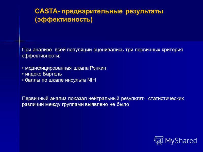 CASTA- предварительные результаты (эффективность) При анализе всей популяции оценивались три первичных критерия эффективности: модифицированная шкала Рэнкин индекс Бартель баллы по шкале инсульта NIH Первичный анализ показал нейтральный результат- ст