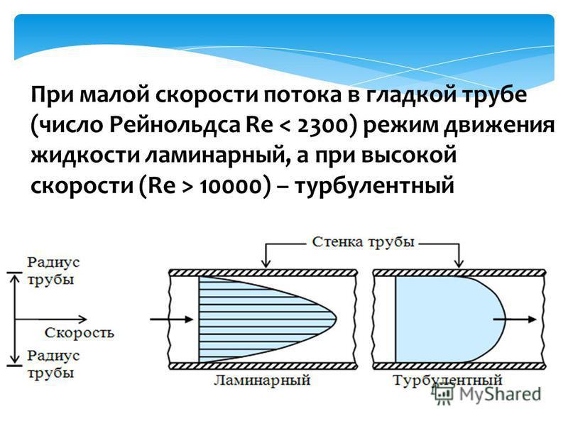 При малой скорости потока в гладкой трубе (число Рейнольдса Re 10000) – турбулентный