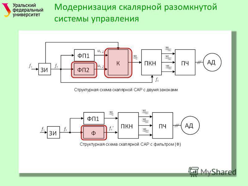 Модернизация скалярной разомкнутой системы управления