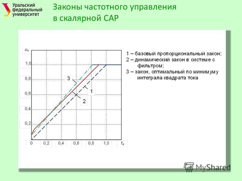 Законы частотного управления в скалярной САР