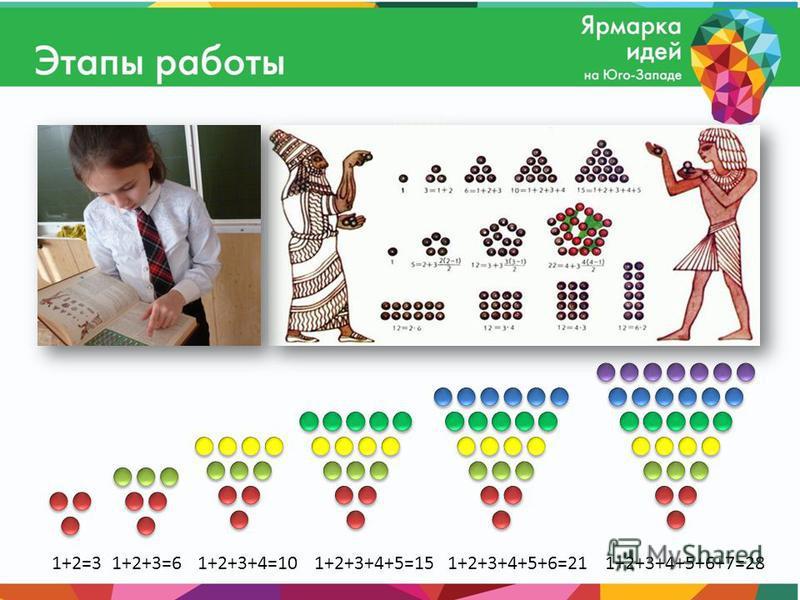 1+2=31+2+3=61+2+3+4=101+2+3+4+5=151+2+3+4+5+6=211+2+3+4+5+6+7=28