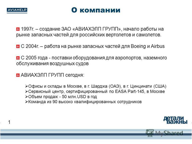 О компании 1997 г. – создание ЗАО «АВИАХЭЛП ГРУПП», начало работы на рынке запасных частей для российских вертолетов и самолетов. C 2004 г. – работа на рынке запасных частей для Boeing и Airbus С 2005 года - поставки оборудования для аэропортов, назе